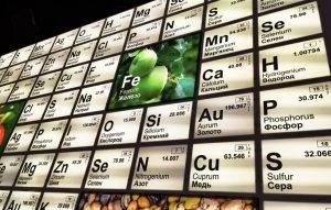 periodics elements